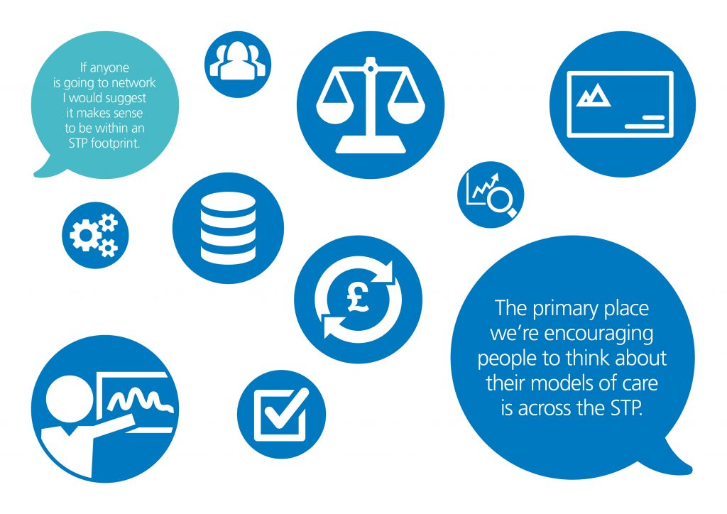NHS Vanguard report icons – Networked care