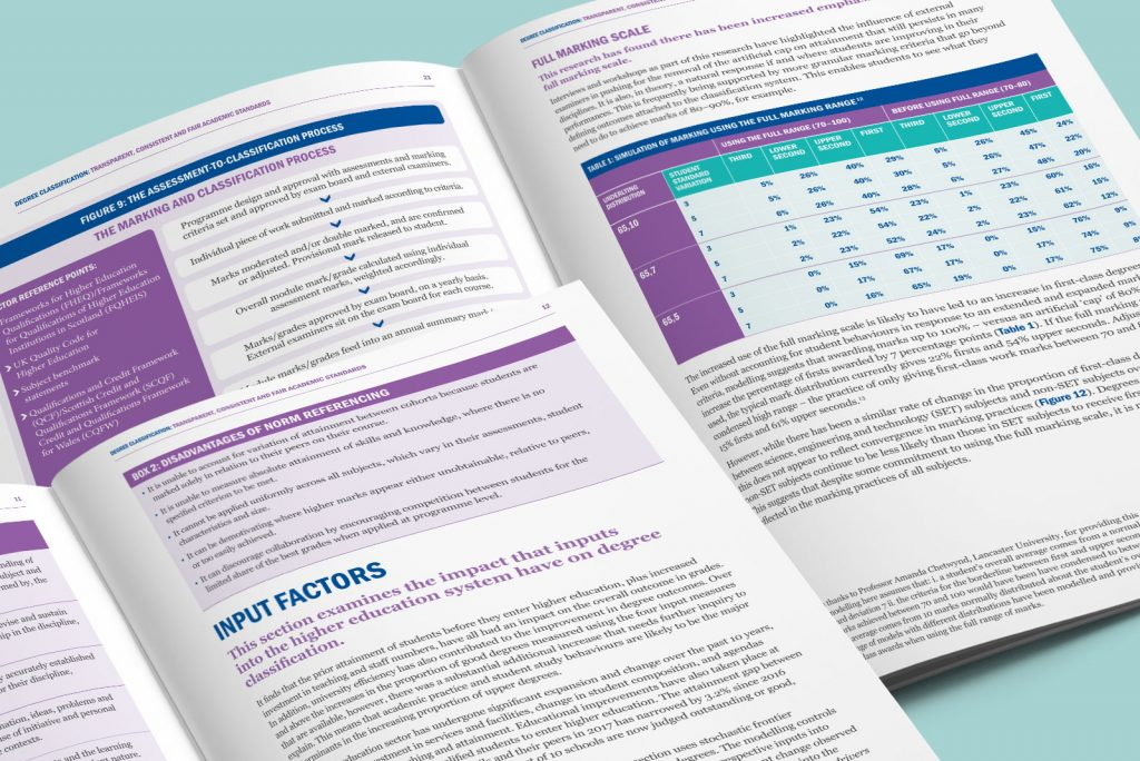 Spread from the Degree classification report by Universities UK