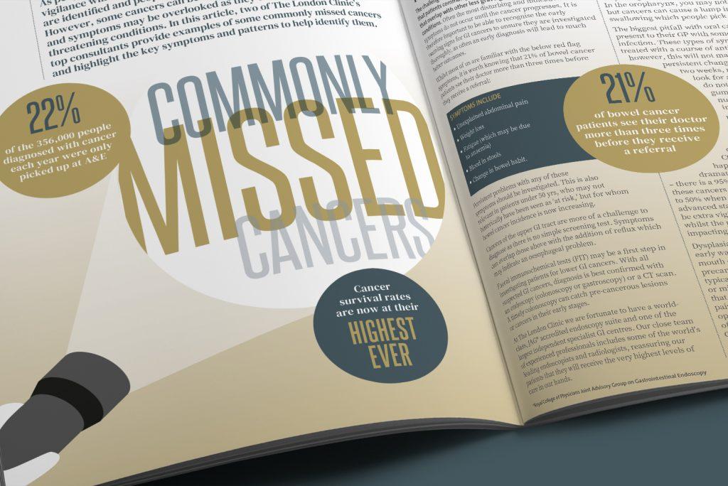The London Clinician magazine